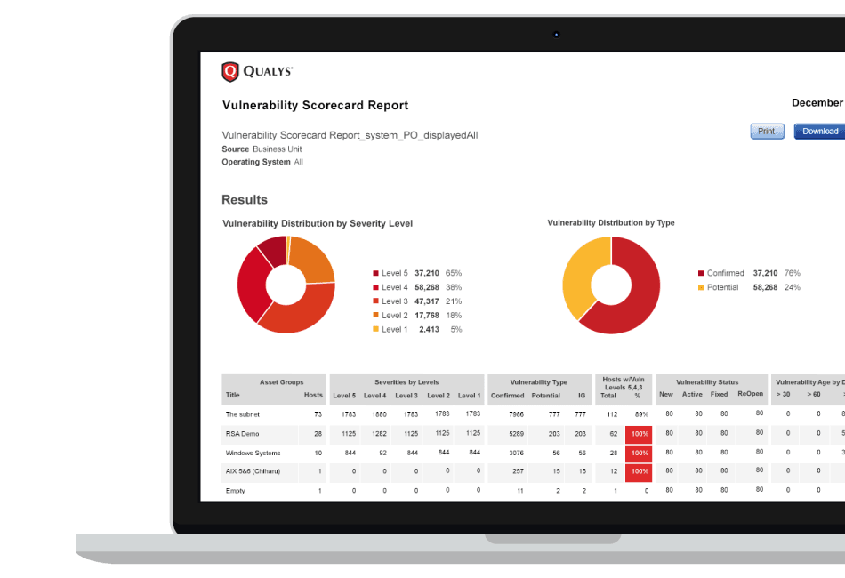 Qualys-Vulnerability Management