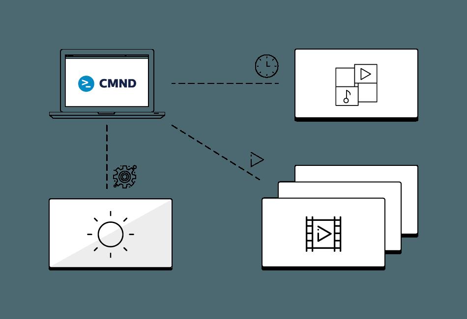 CMND Graph